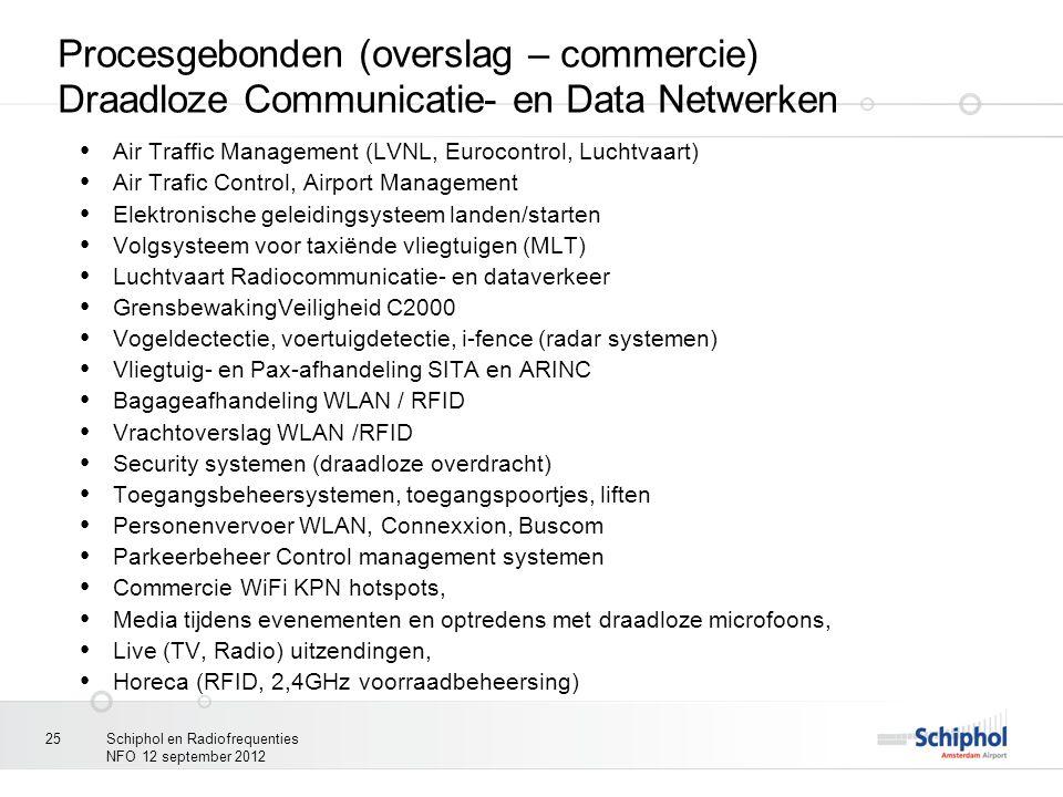 Procesgebonden (overslag – commercie) Draadloze Communicatie- en Data Netwerken