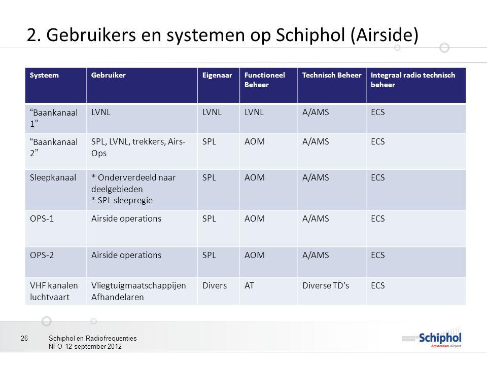 2. Gebruikers en systemen op Schiphol (Airside)