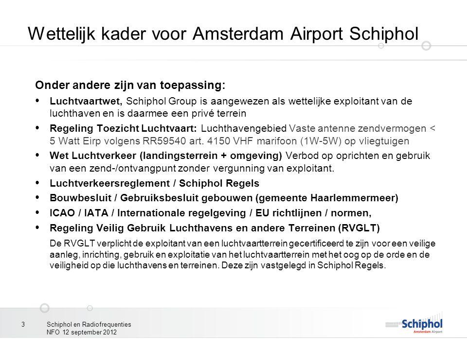 Wettelijk kader voor Amsterdam Airport Schiphol