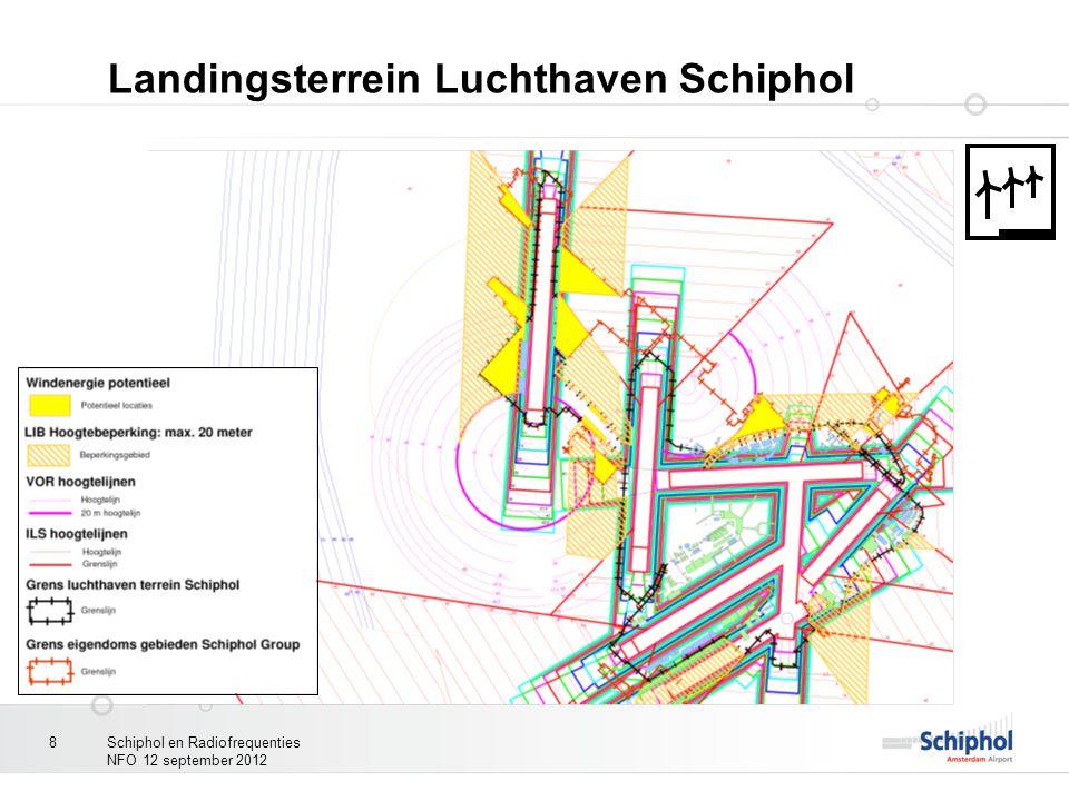 Landingsterrein Luchthaven Schiphol