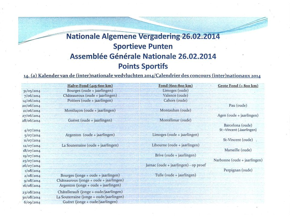 Kalender van de (inter)nationale wedvluchten 2014