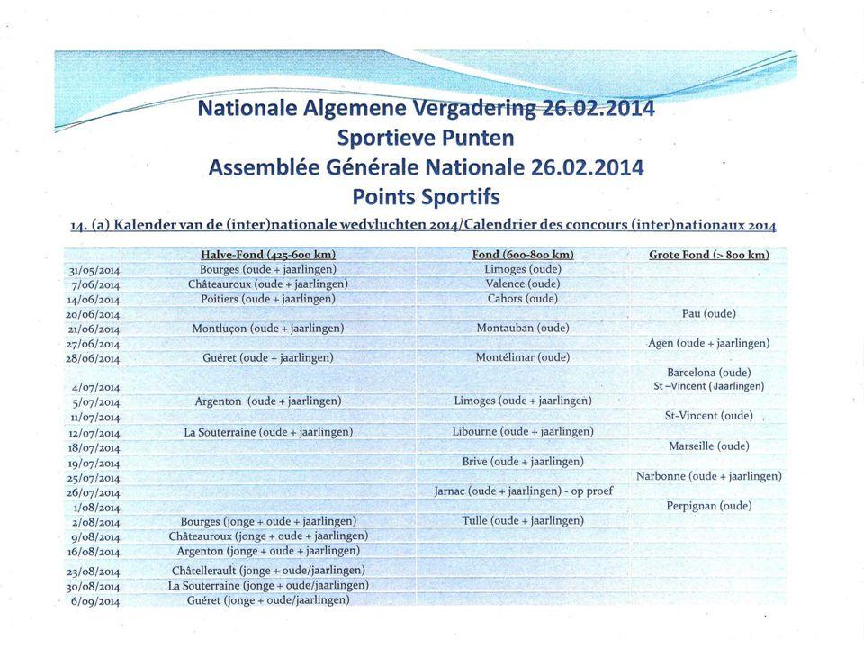 Kalender van de (inter)nationale wedvluchten 2014