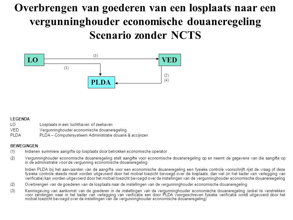 Overbrengen van goederen van een losplaats naar een vergunninghouder economische douaneregeling Scenario zonder NCTS