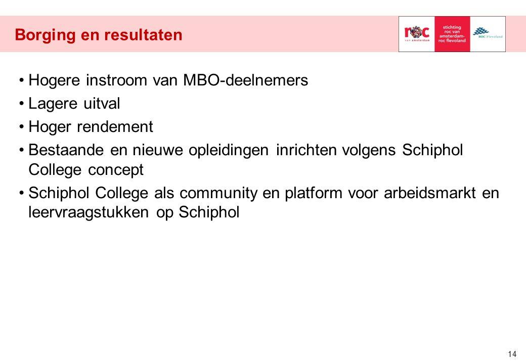 Borging en resultaten Hogere instroom van MBO-deelnemers. Lagere uitval. Hoger rendement.