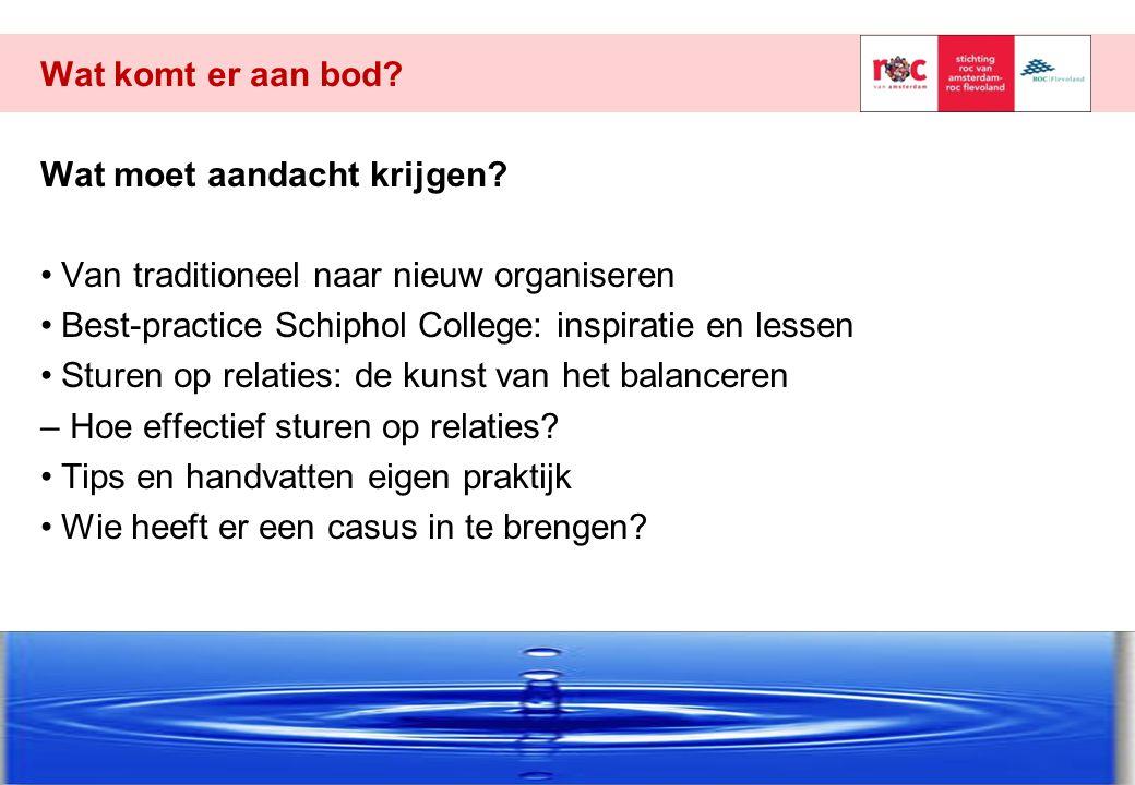 Wat komt er aan bod Wat moet aandacht krijgen Van traditioneel naar nieuw organiseren. Best-practice Schiphol College: inspiratie en lessen.