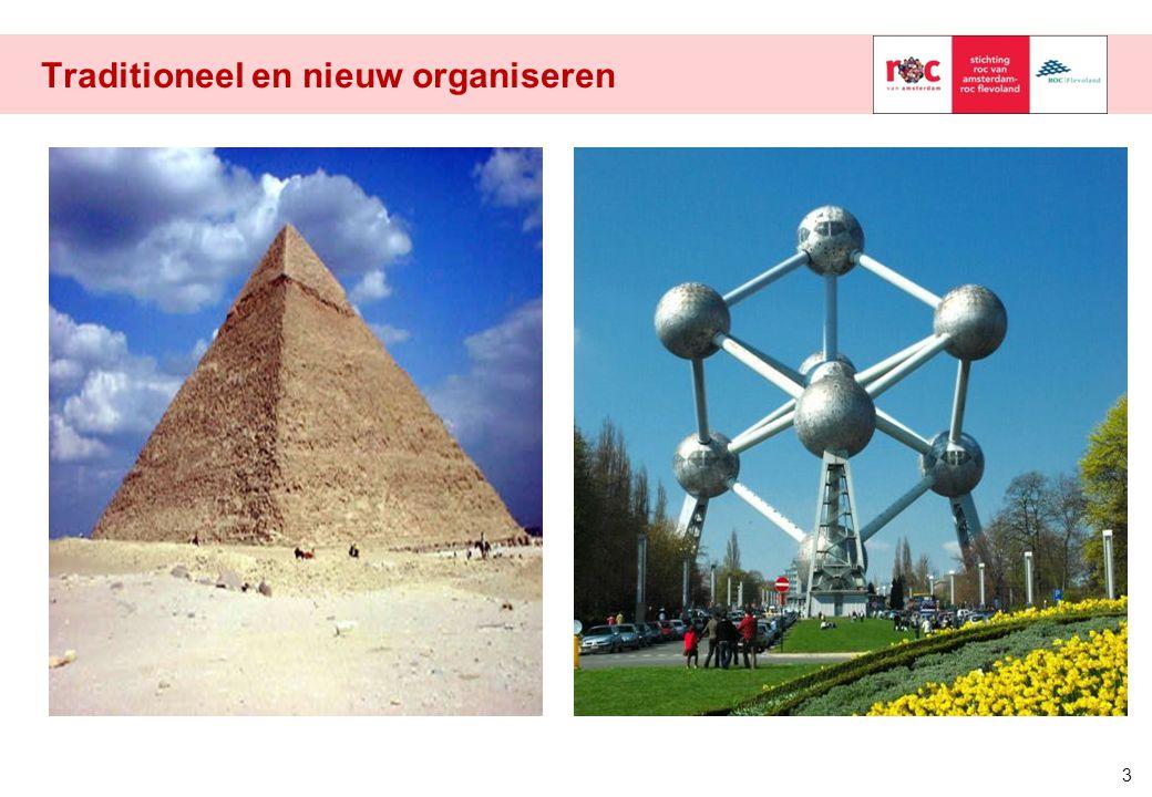 Traditioneel en nieuw organiseren