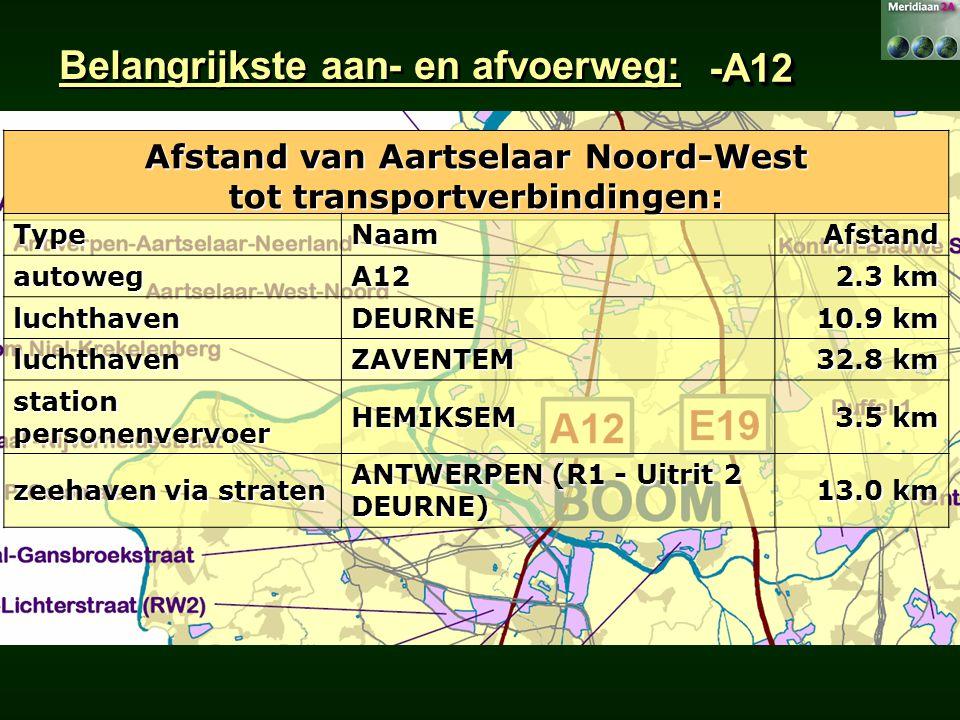 Afstand van Aartselaar Noord-West tot transportverbindingen: