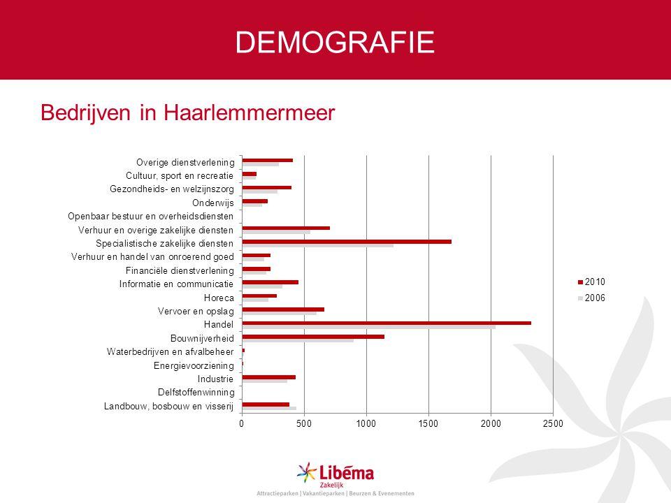 DEMOGRAFIE Bedrijven in Haarlemmermeer