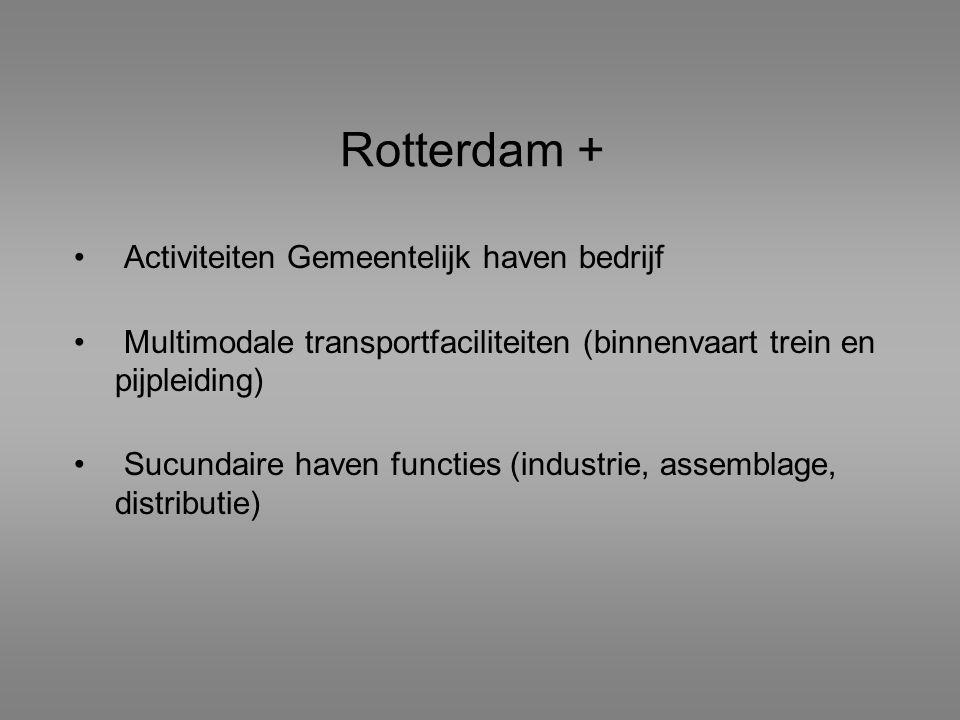 Rotterdam + Activiteiten Gemeentelijk haven bedrijf