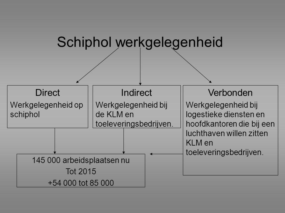 Schiphol werkgelegenheid