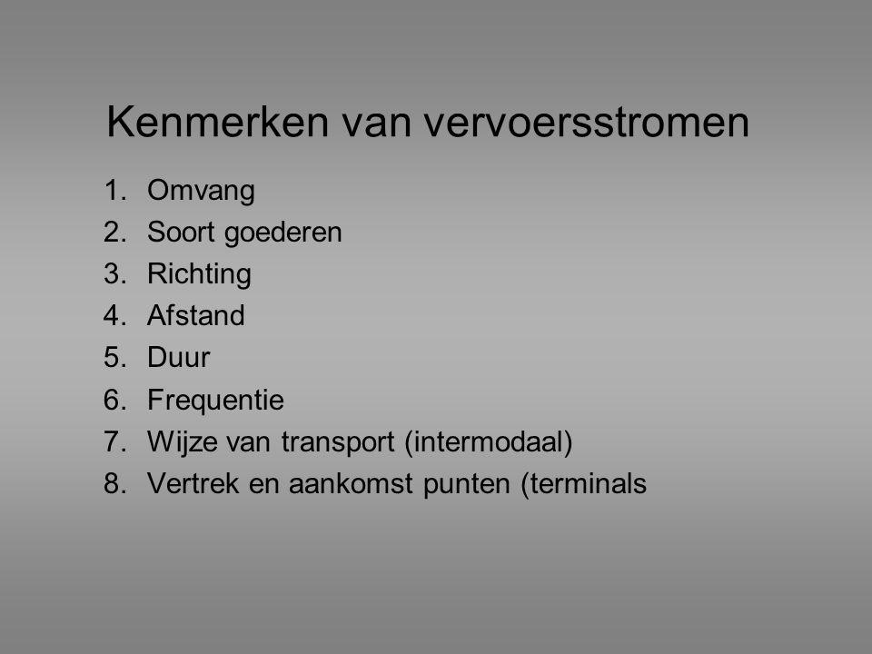 Kenmerken van vervoersstromen