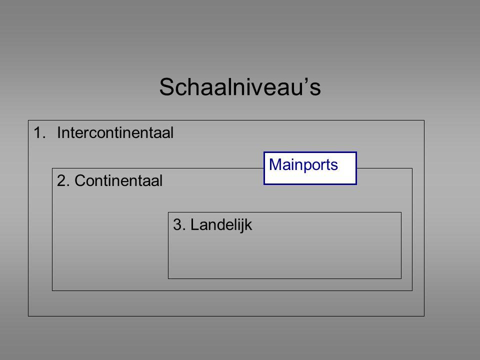 Schaalniveau's Intercontinentaal Mainports 2. Continentaal