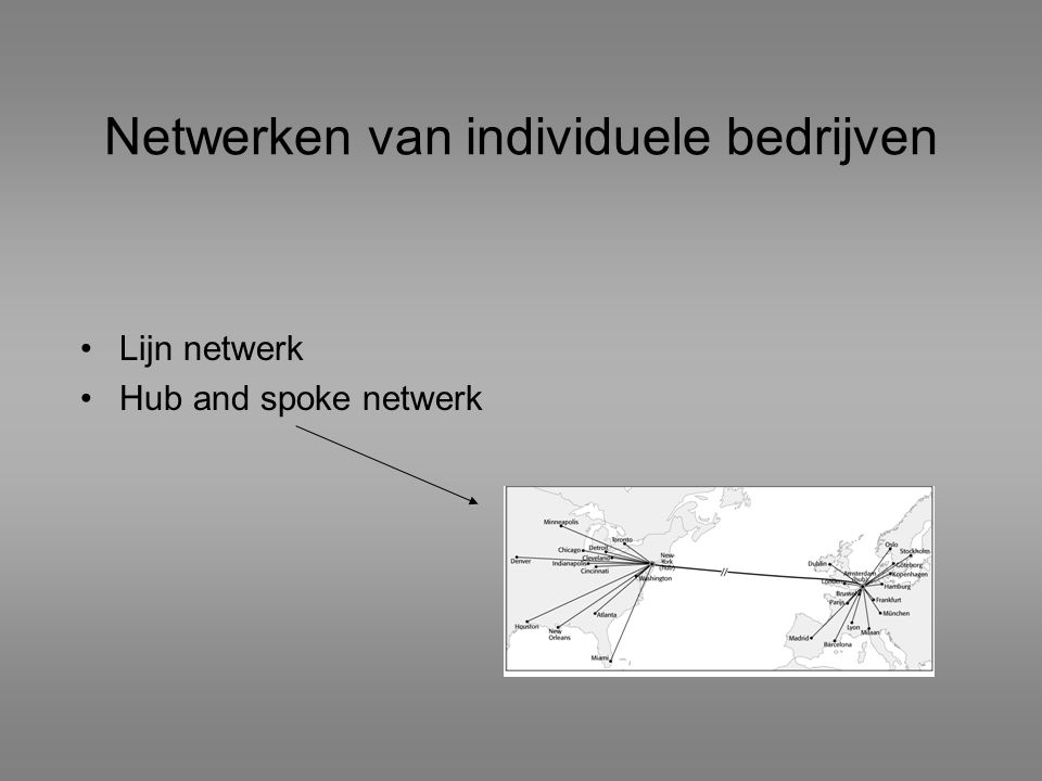 Netwerken van individuele bedrijven