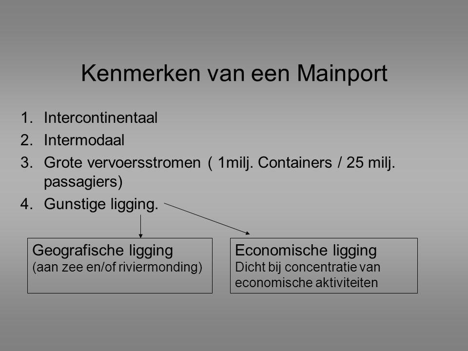 Kenmerken van een Mainport