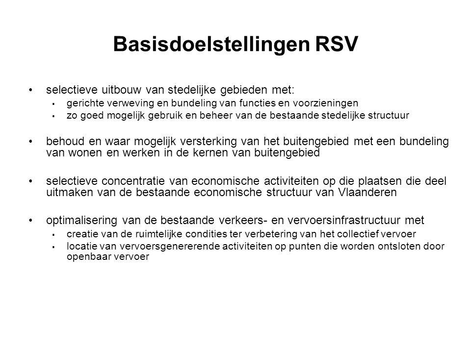 Basisdoelstellingen RSV