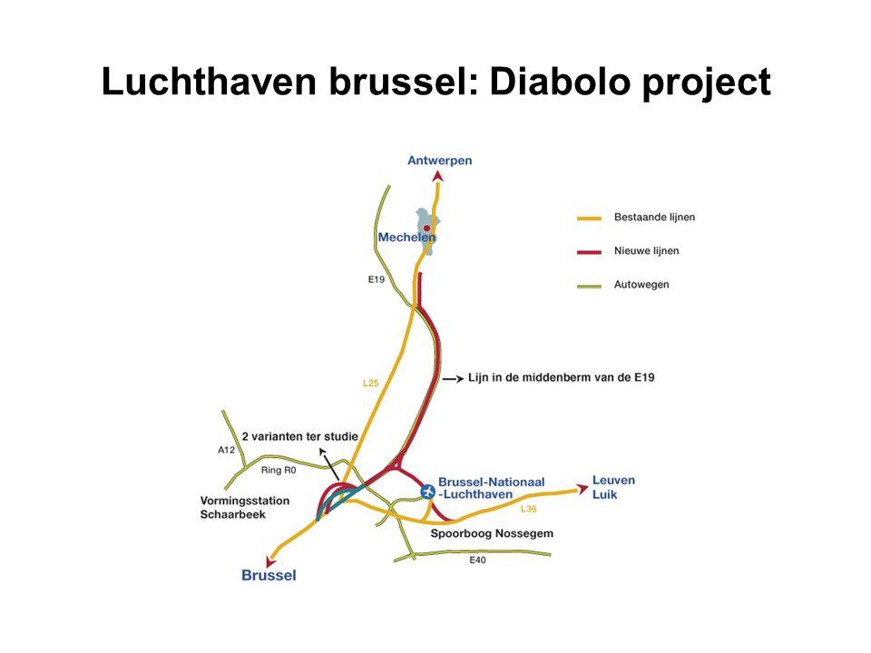 Luchthaven brussel: Diabolo project