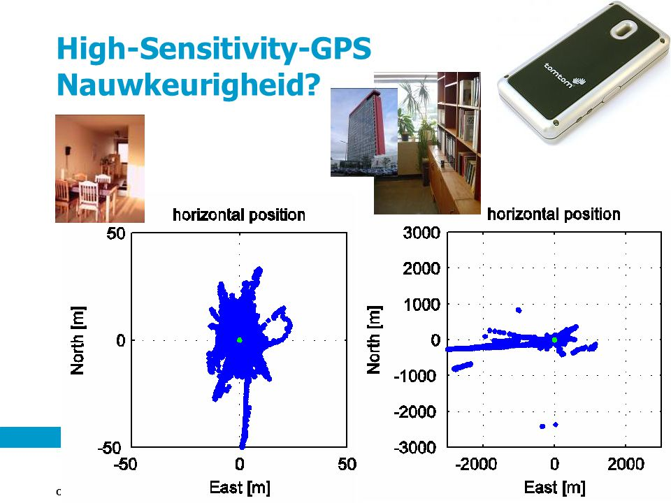 High-Sensitivity-GPS Nauwkeurigheid