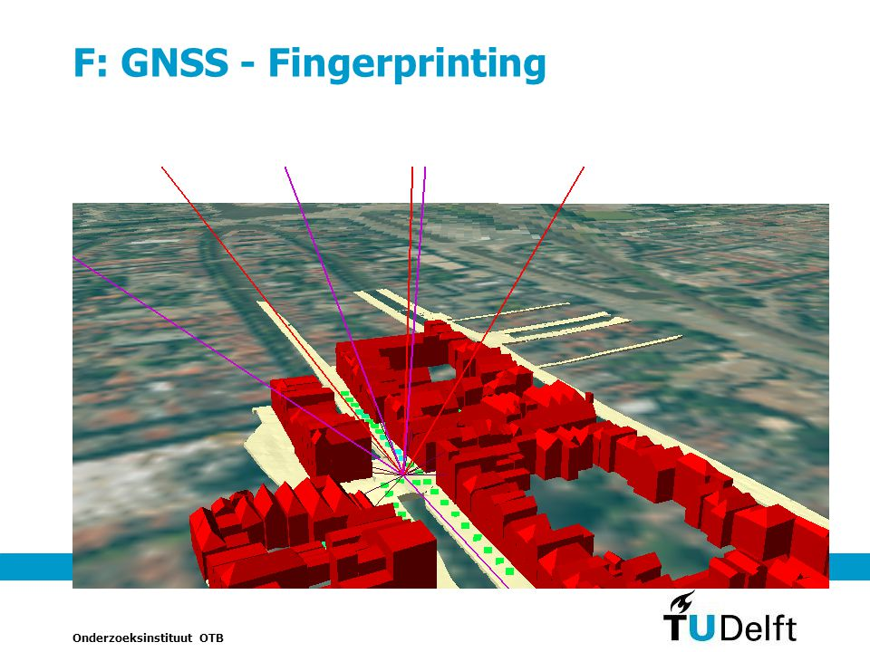 F: GNSS - Fingerprinting
