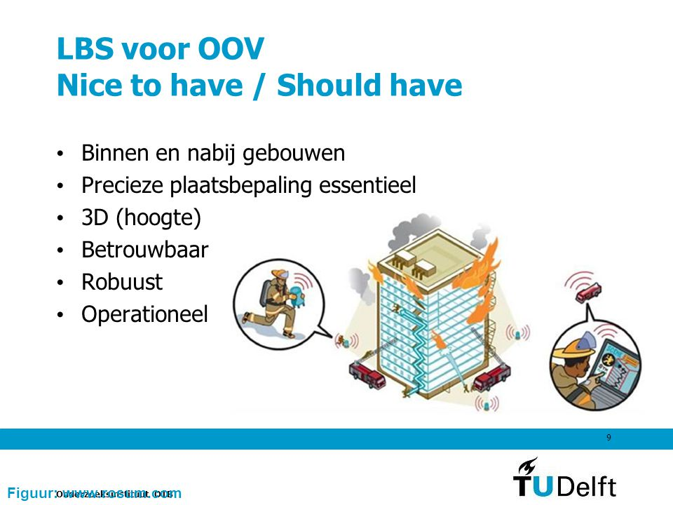 LBS voor OOV Nice to have / Should have