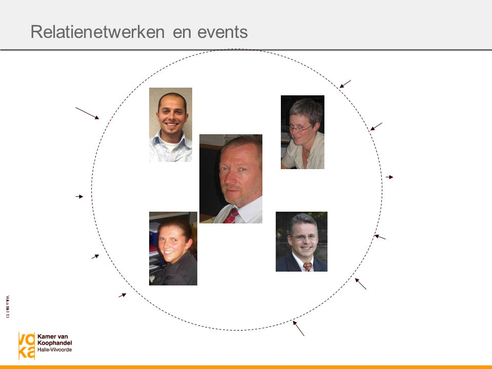 Relatienetwerken en events