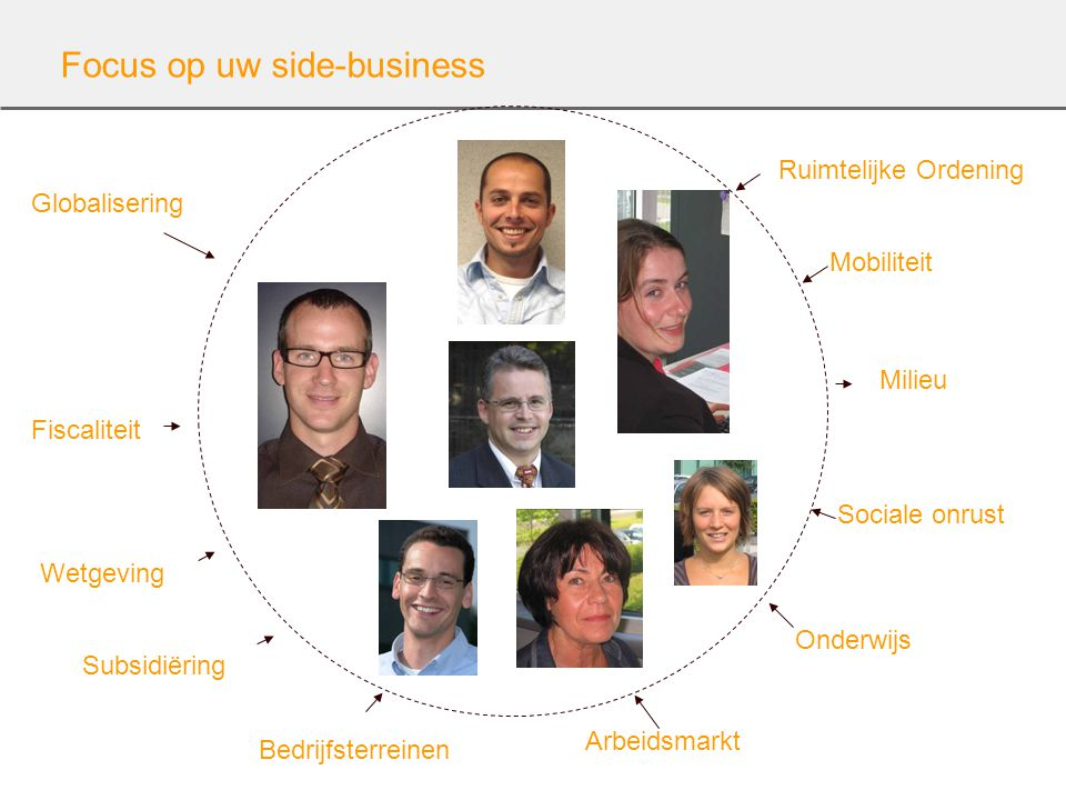 Focus op uw side-business