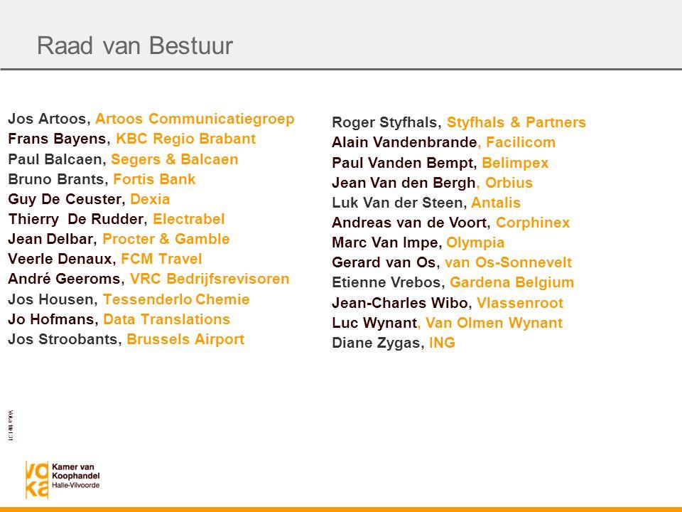 Raad van Bestuur Jos Artoos, Artoos Communicatiegroep