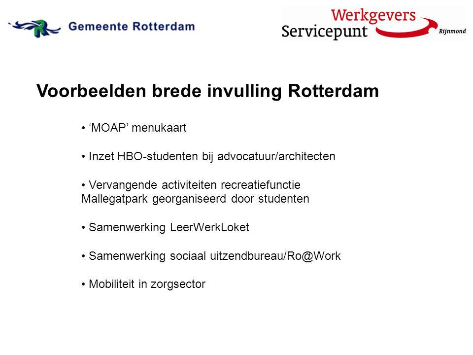 Voorbeelden brede invulling Rotterdam