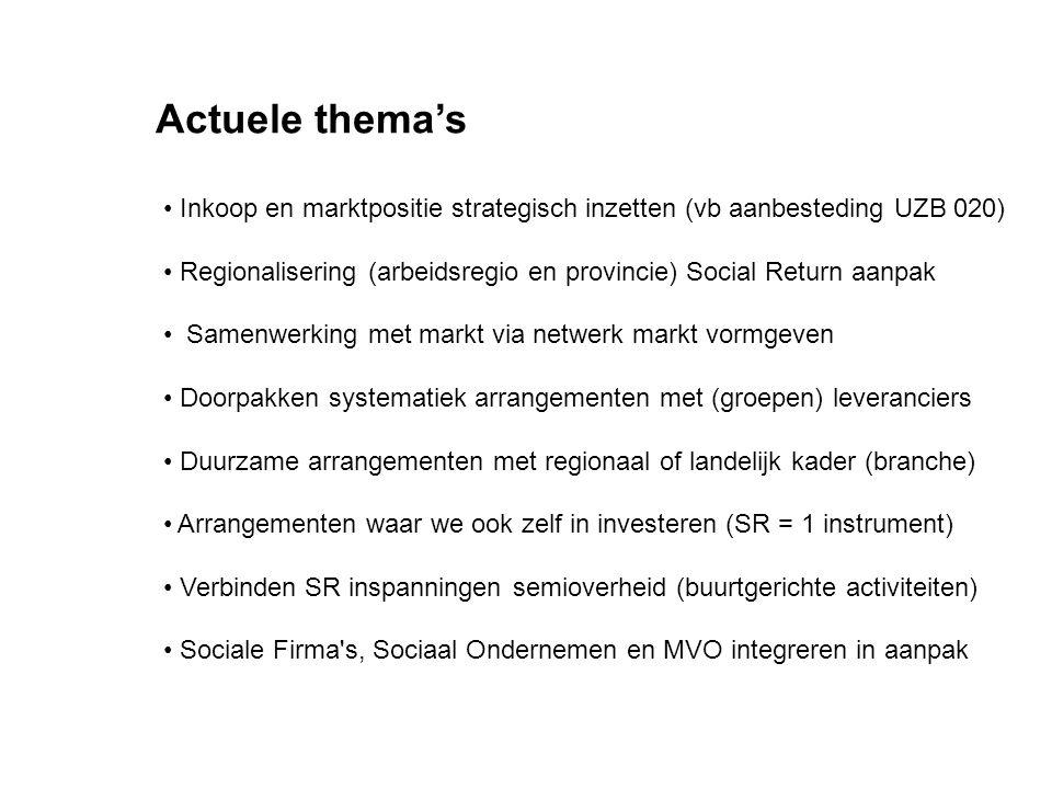 Actuele thema's Inkoop en marktpositie strategisch inzetten (vb aanbesteding UZB 020)