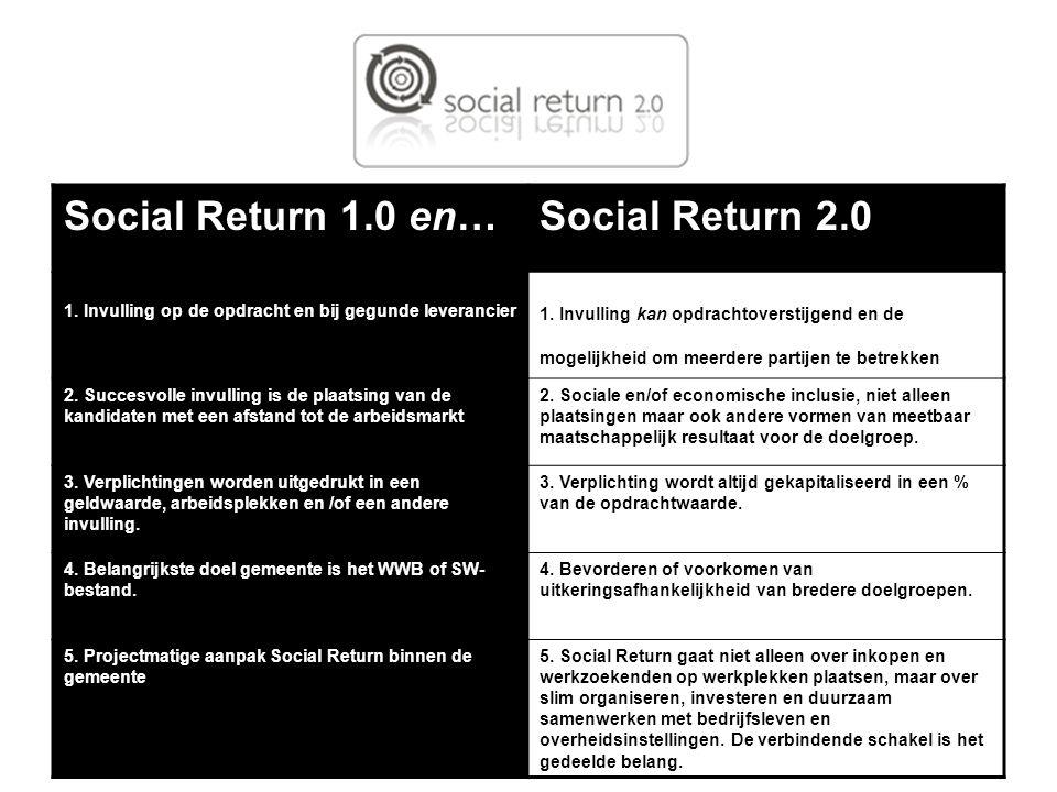 Social Return 1.0 en… Social Return 2.0