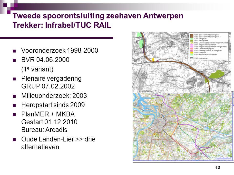Tweede spoorontsluiting zeehaven Antwerpen Trekker: Infrabel/TUC RAIL