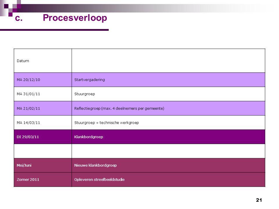 c. Procesverloop Datum MA 20/12/10 Startvergadering MA 31/01/11
