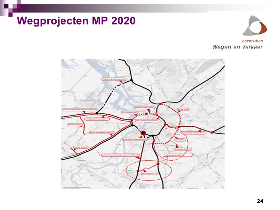 Wegprojecten MP 2020
