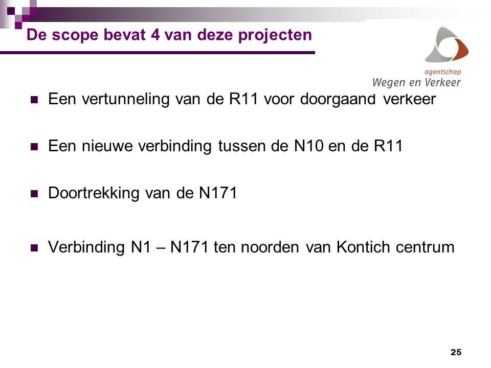 De scope bevat 4 van deze projecten