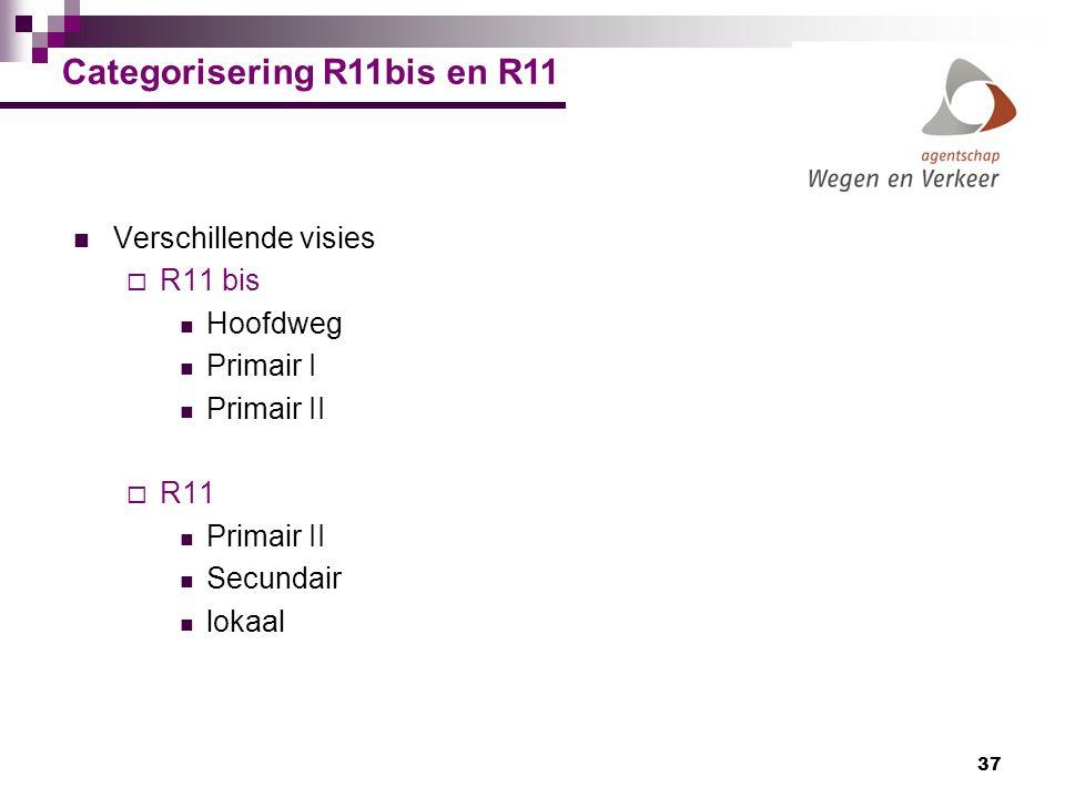 Categorisering R11bis en R11