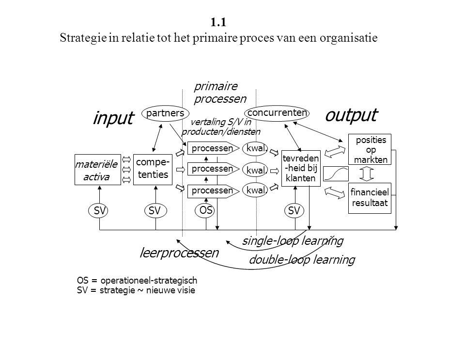 1.1 Strategie in relatie tot het primaire proces van een organisatie