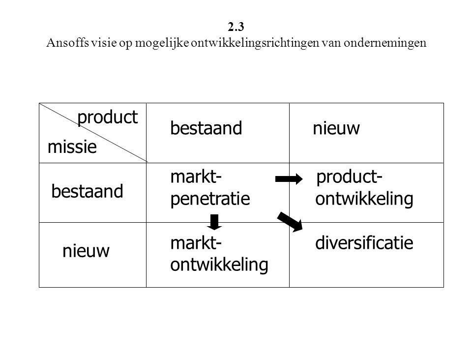 penetratie ontwikkeling markt- diversificatie ontwikkeling bestaand
