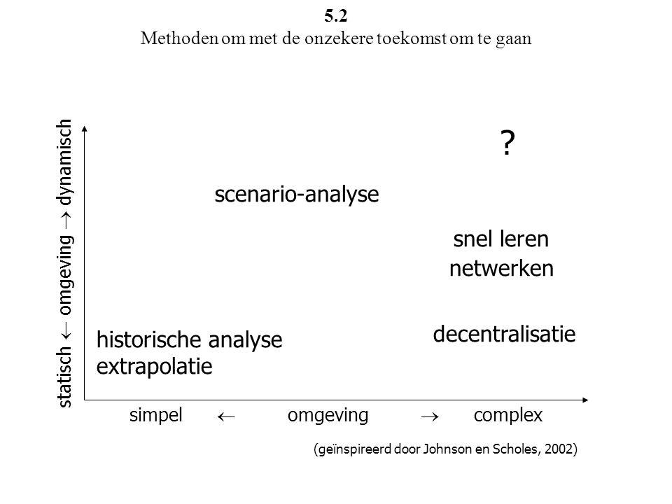 scenario-analyse snel leren netwerken decentralisatie