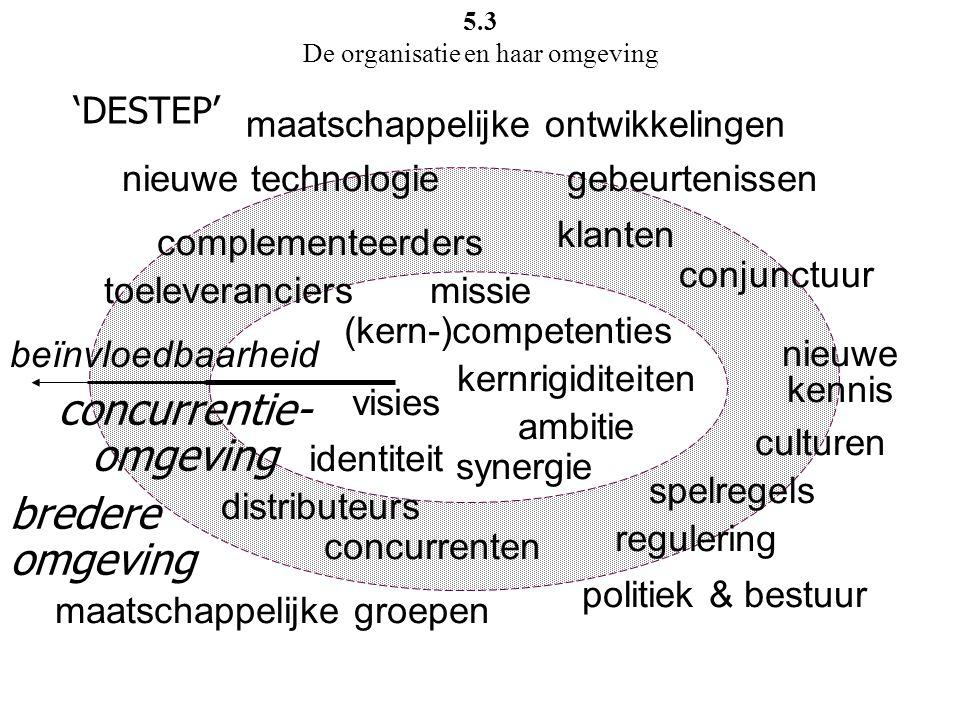5.3 De organisatie en haar omgeving