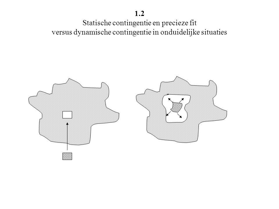 1.2 Statische contingentie en precieze fit versus dynamische contingentie in onduidelijke situaties