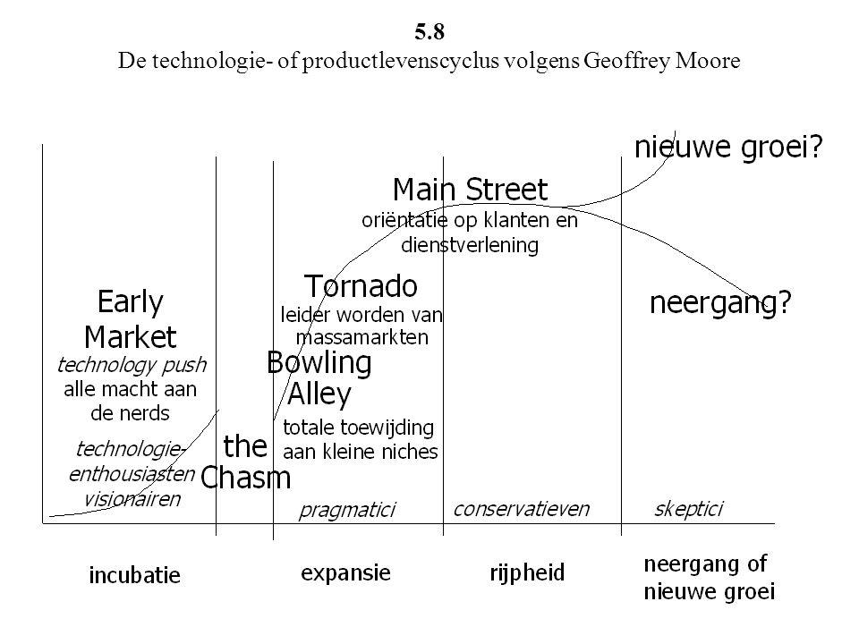 5.8 De technologie- of productlevenscyclus volgens Geoffrey Moore