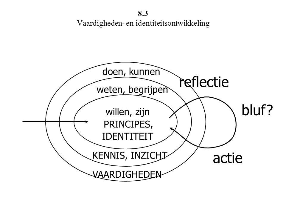 8.3 Vaardigheden- en identiteitsontwikkeling