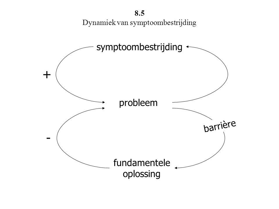 8.5 Dynamiek van symptoombestrijding