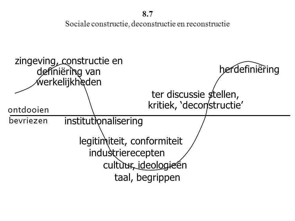 8.7 Sociale constructie, deconstructie en reconstructie