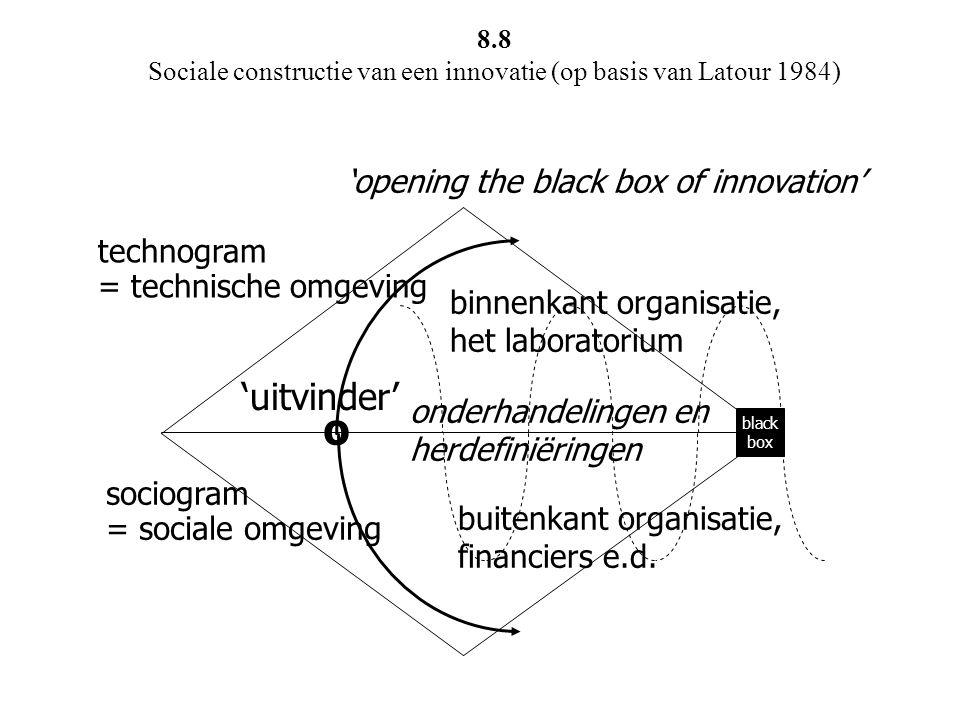 8.8 Sociale constructie van een innovatie (op basis van Latour 1984)