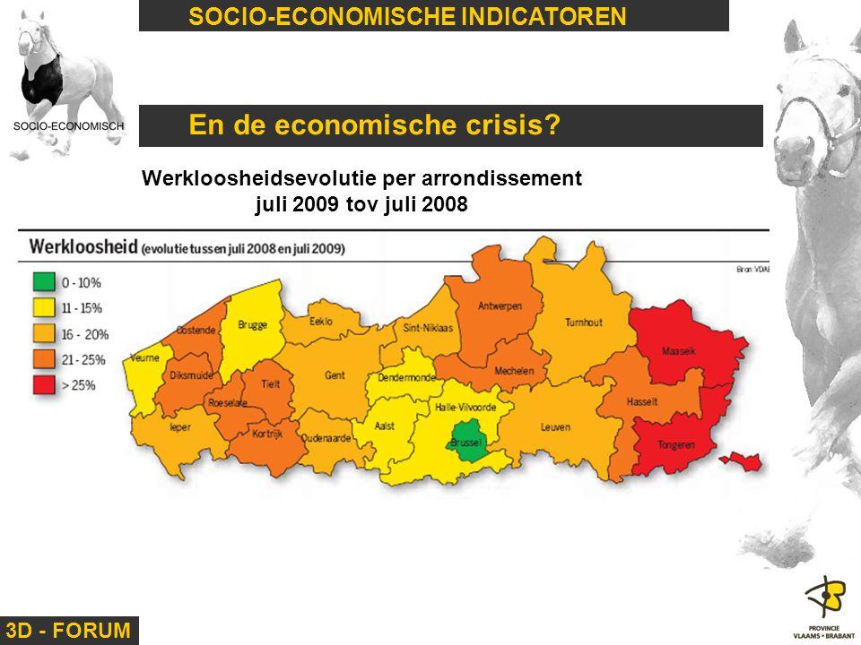 Werkloosheidsevolutie per arrondissement