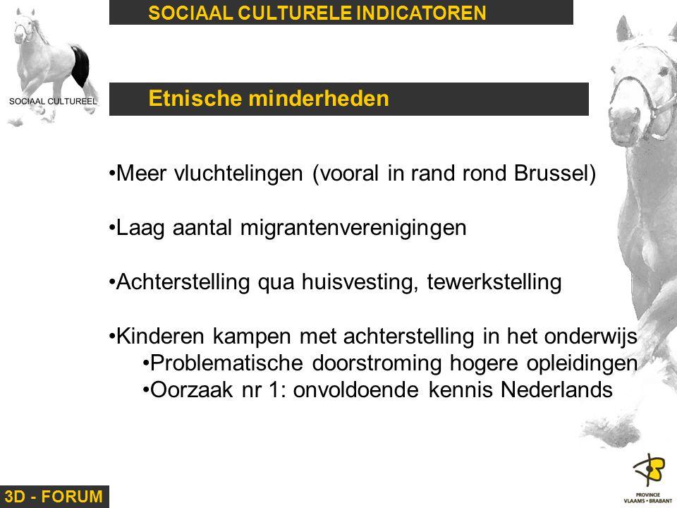 Meer vluchtelingen (vooral in rand rond Brussel)