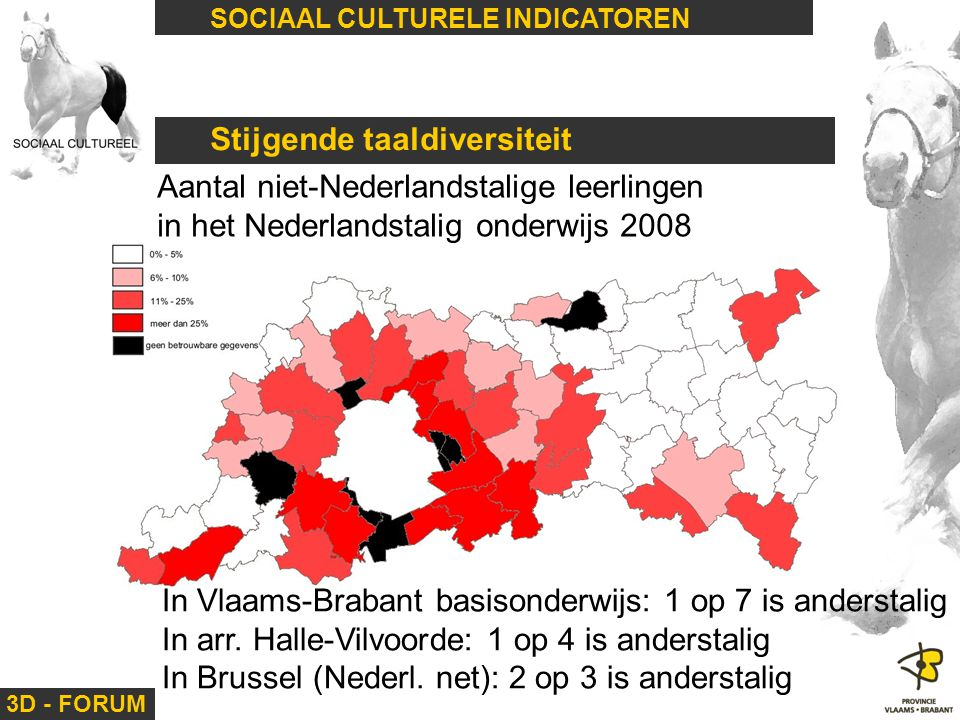 Stijgende taaldiversiteit Aantal niet-Nederlandstalige leerlingen