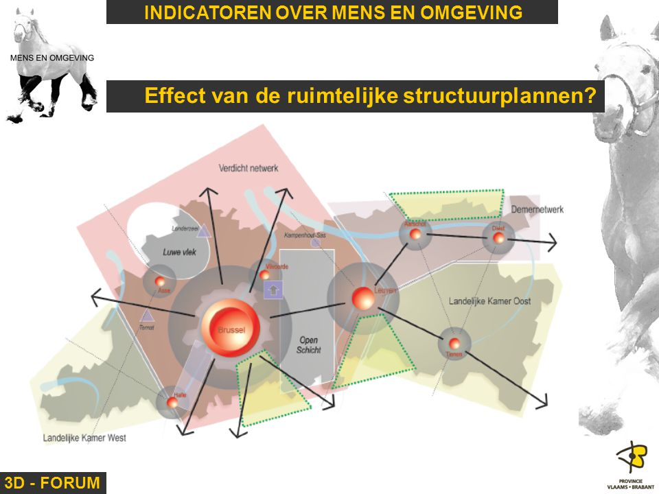Effect van de ruimtelijke structuurplannen