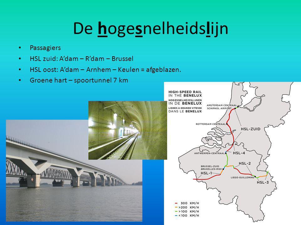 De hogesnelheidslijn Passagiers HSL zuid: A'dam – R'dam – Brussel