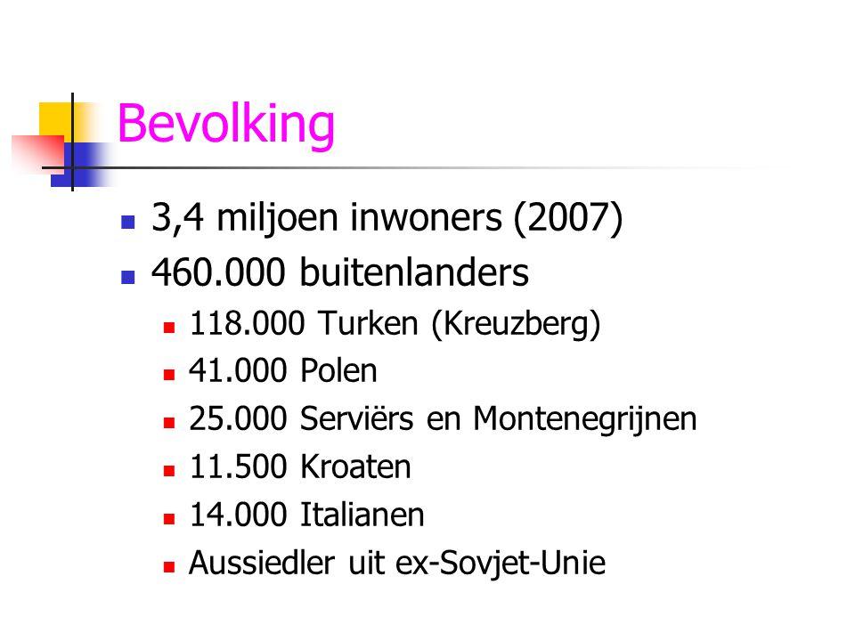 Bevolking 3,4 miljoen inwoners (2007) 460.000 buitenlanders